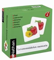 Memorie levensmiddelen